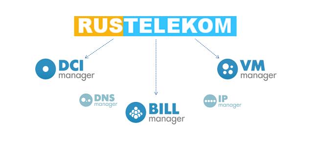 Организация хостинга на базе ISPsystem