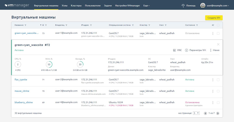 Скриншот раздела Виртуальные машины в VMmanager 6